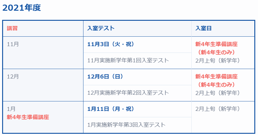 SAPIX入室テストスケジュール